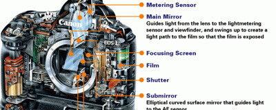 Tips Menghemat Baterai Kamera Digital